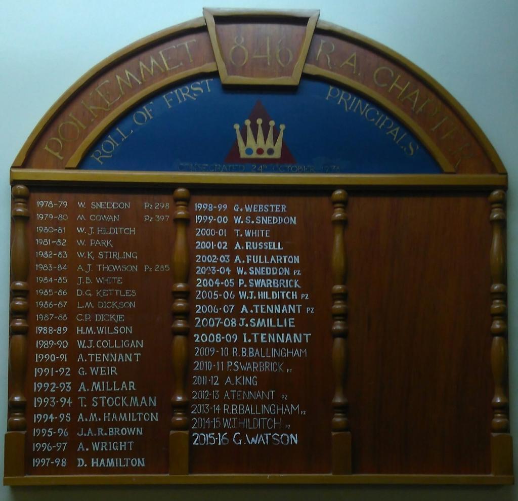 2017 PZ board